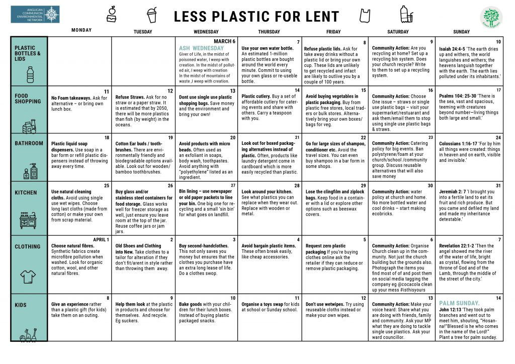 Less Plastic for Lent